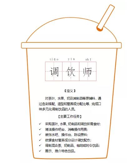 一般奶茶店打工工资多少?在奶茶店上班一般工资有多少?
